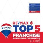 RE/MAX evolui cinco posições no ranking das melhores e maiores franquias do mundo